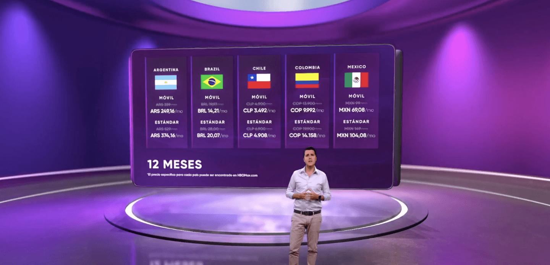 HBO Max en México, precios