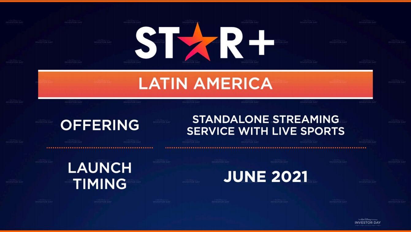 Lanzamiento de Star+ pospuesto en América Latina